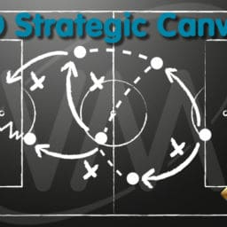 CIO Strategic Canvas