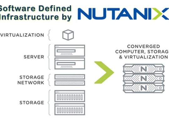 Evidenza Software Defined Infrastructure by Nutanix