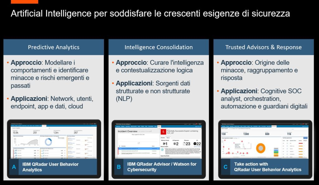 IBM Watson for ICT Security