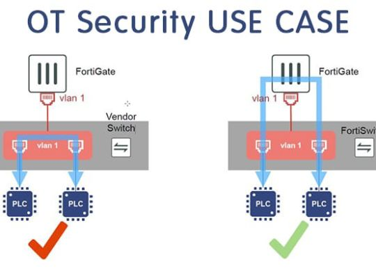 OT Security USE CASE